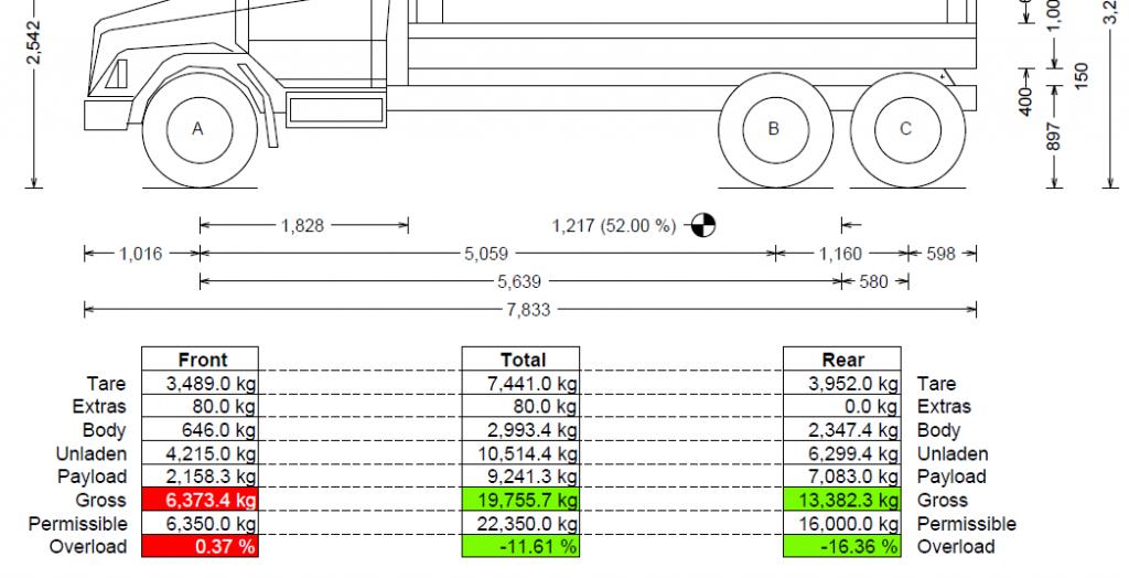 Truck Axle Weight Diagram