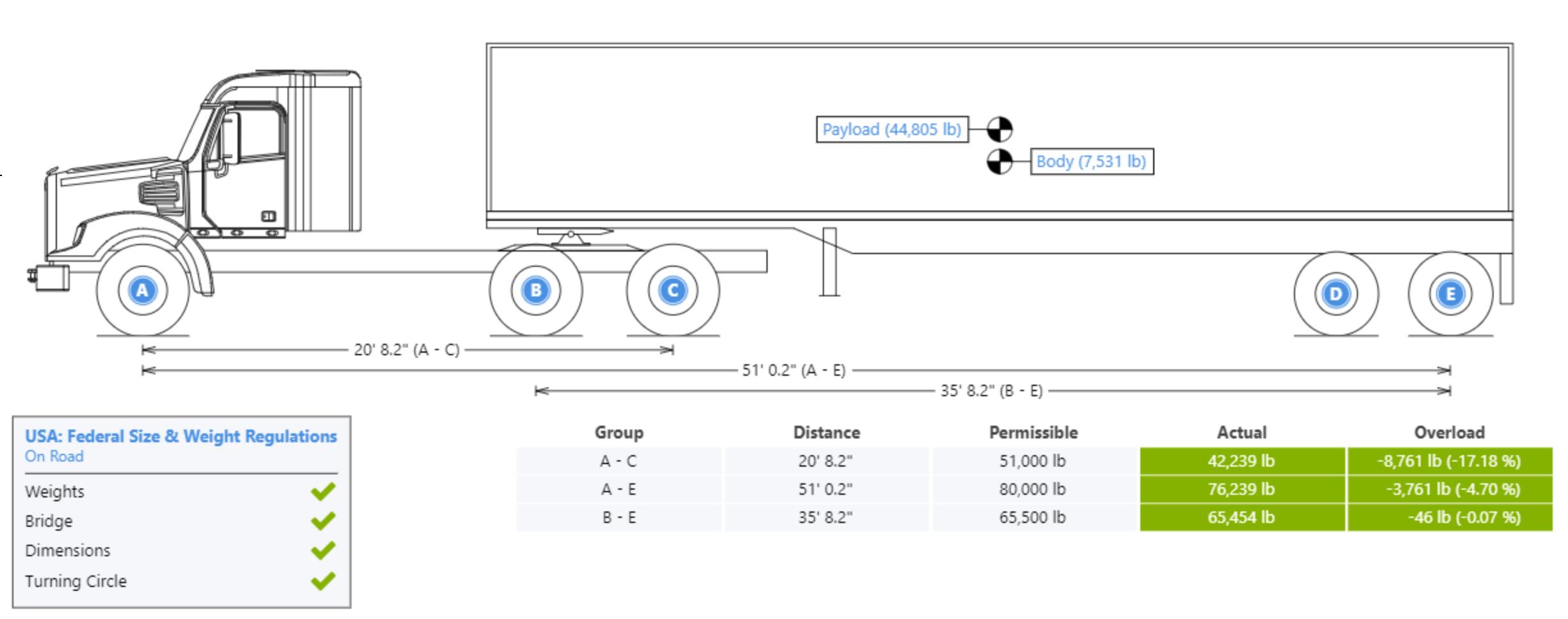 Bridge Formula Weights Calculator 80000lb bridge formula weights calculator truckscience