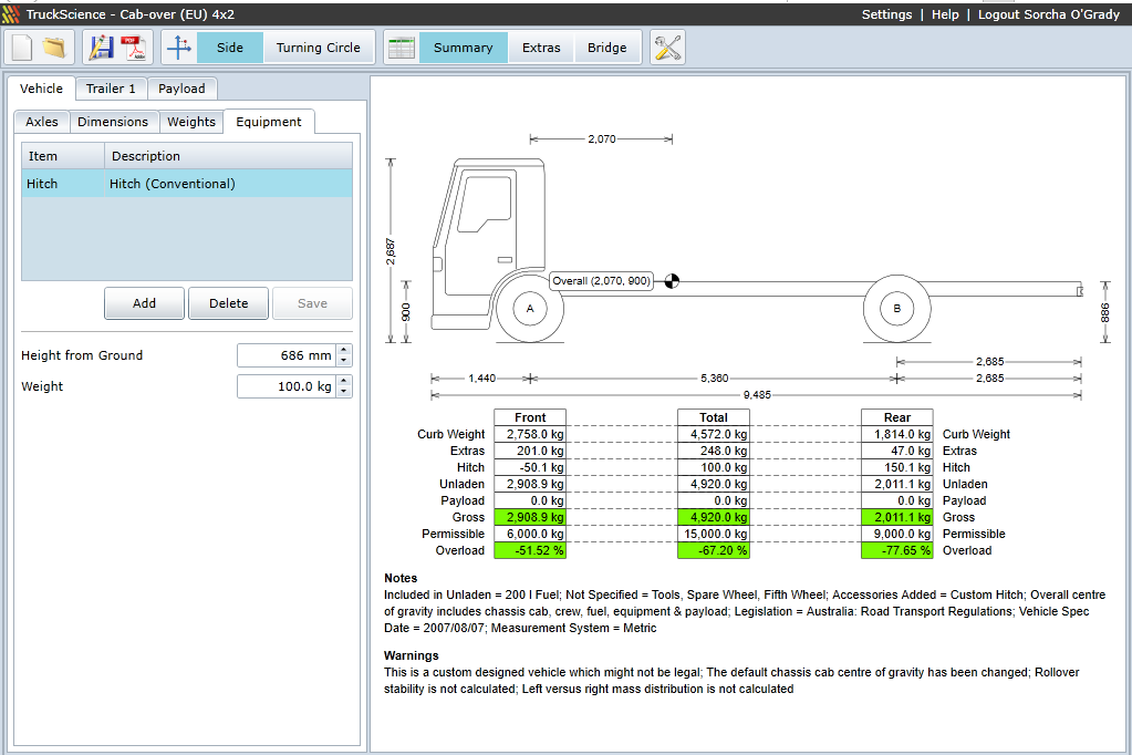 Calculate hitch loading - Note gross axle weights