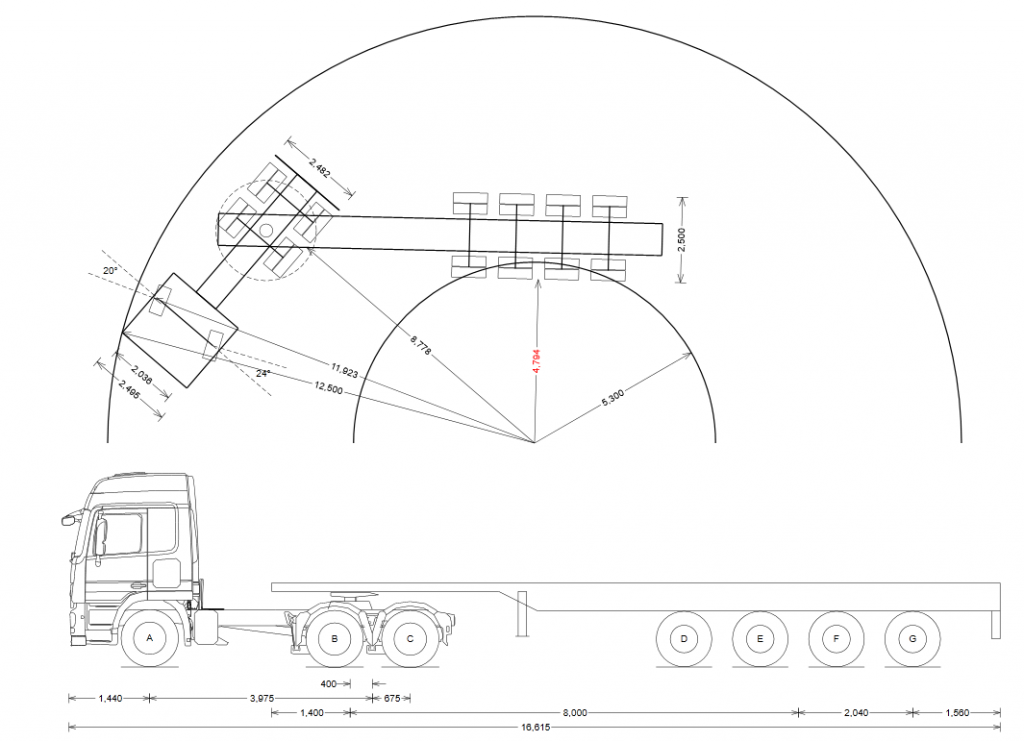 Semi Truck Turning Radius Of A Semi Truck