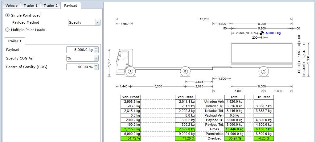 Calculate Hitch Loadings on Trailers - TruckScience